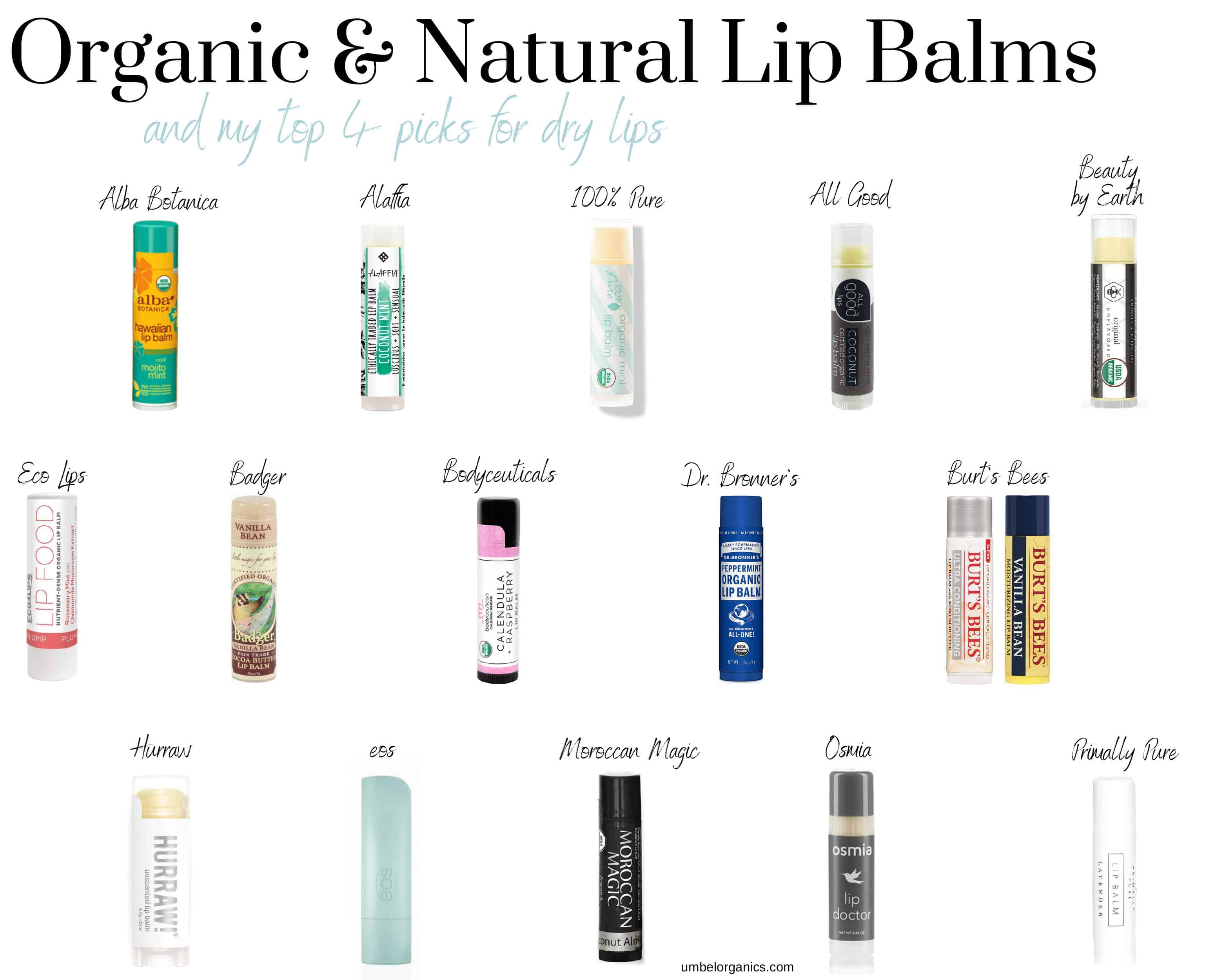 Natural and organic lip balms brands tested