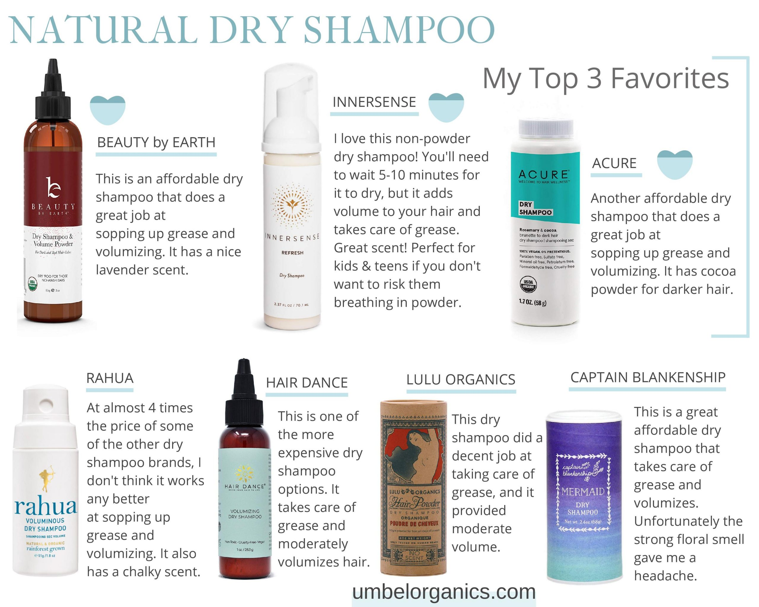 My favorite natural dry shampoo brands out of 7 tested