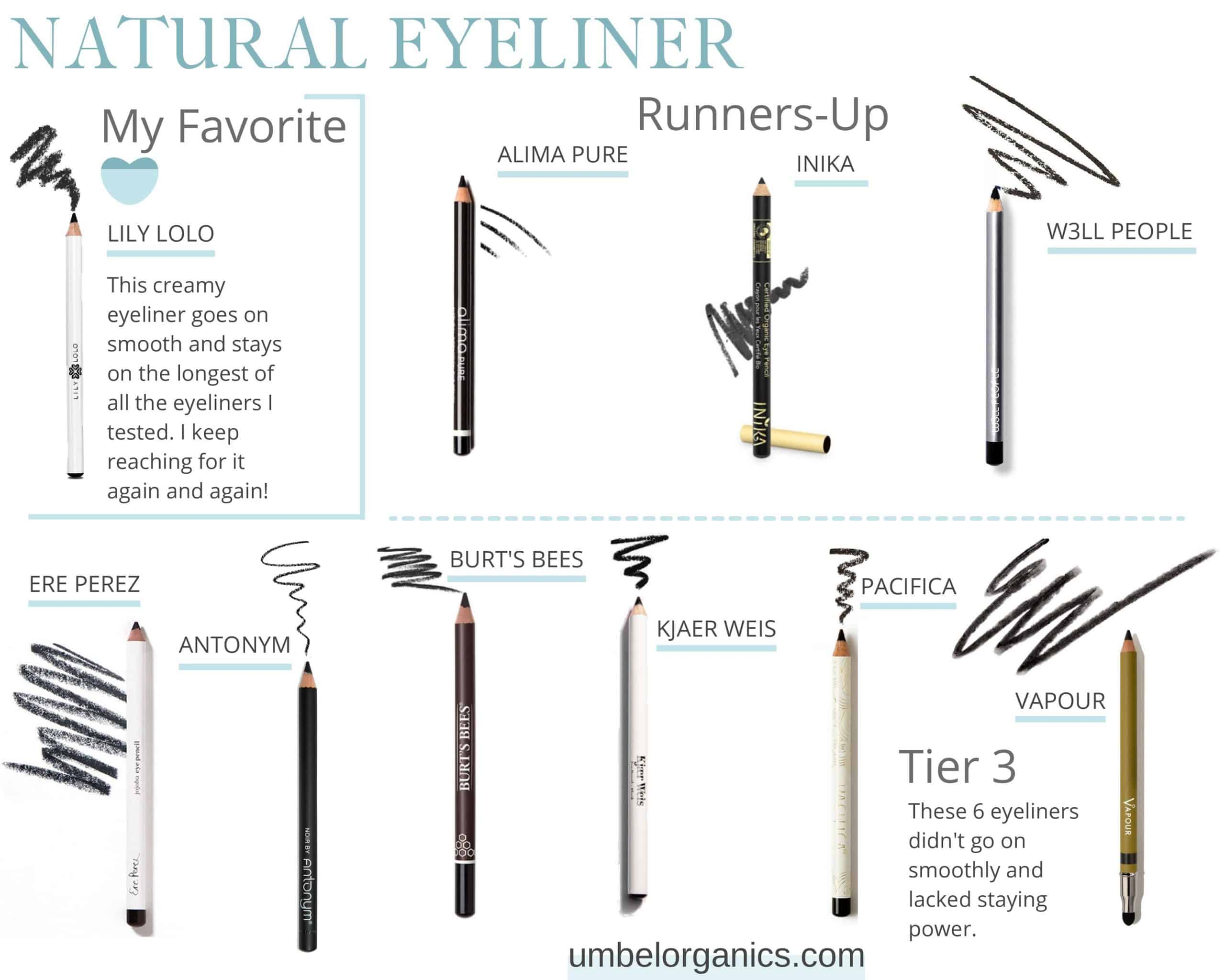 My favorite natural eyeliner plus the runners-up