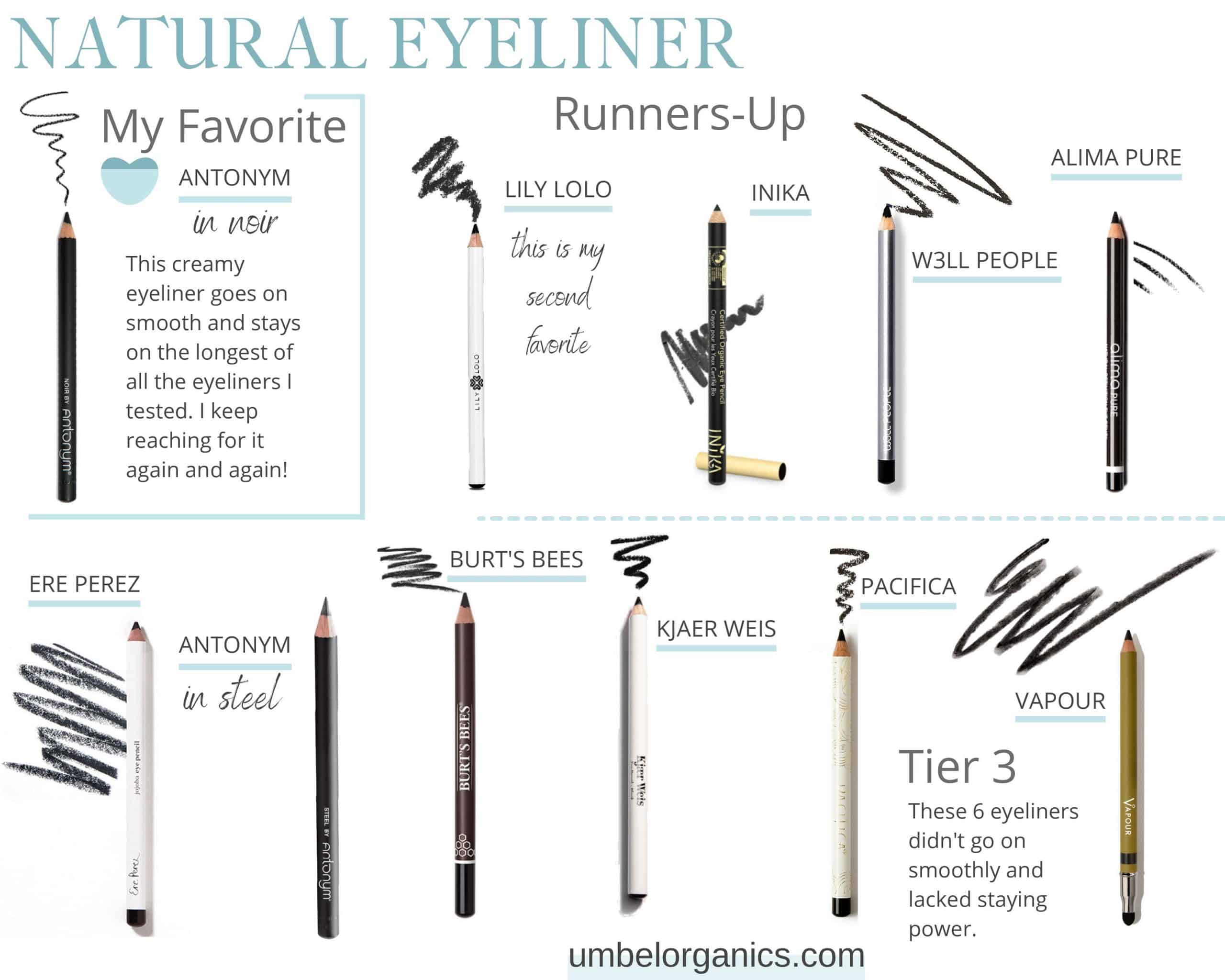 Favorite natural eyeliner plus runners-up