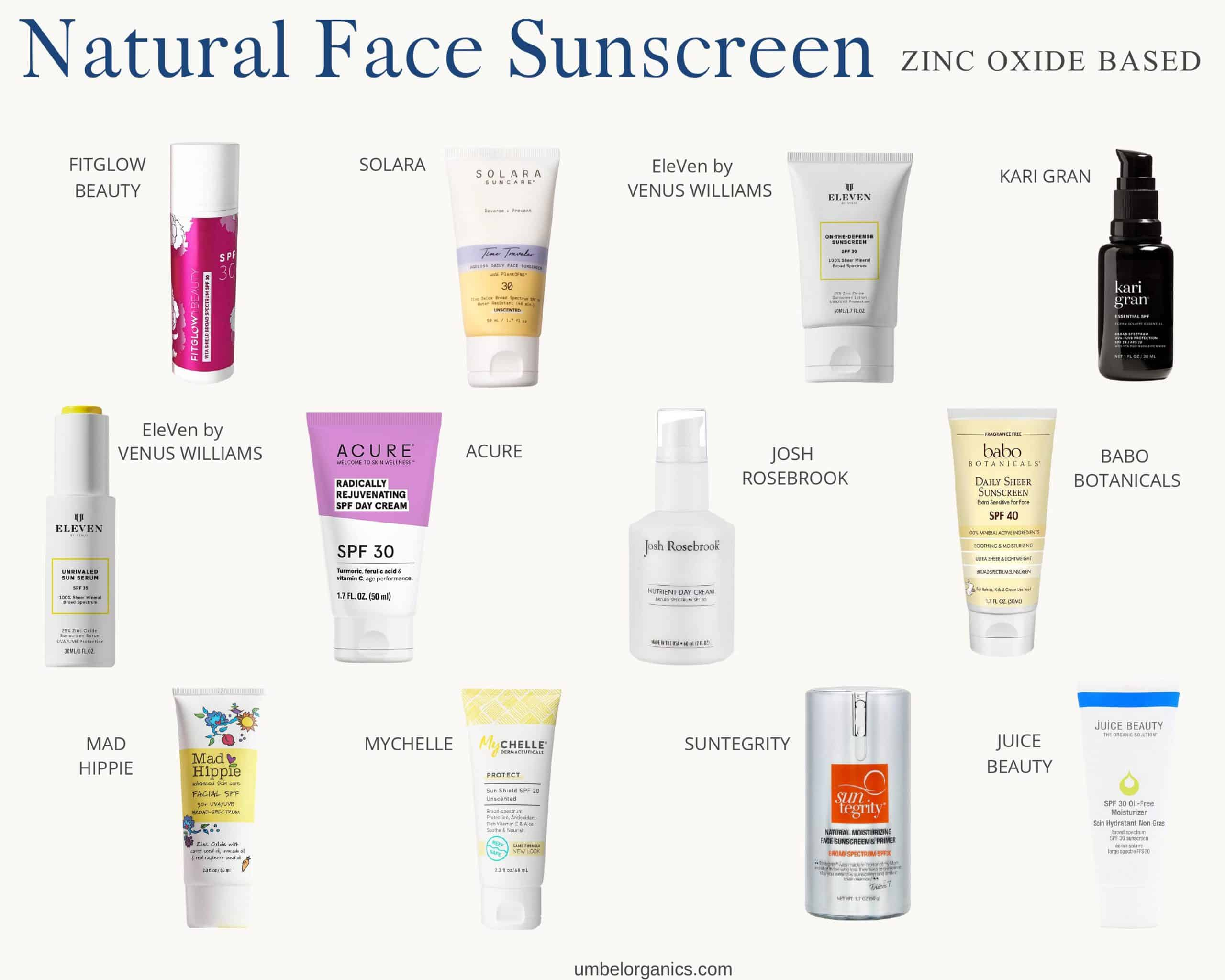 12 Brands of Natural Zinc Oxide Based Sunscreen Brands
