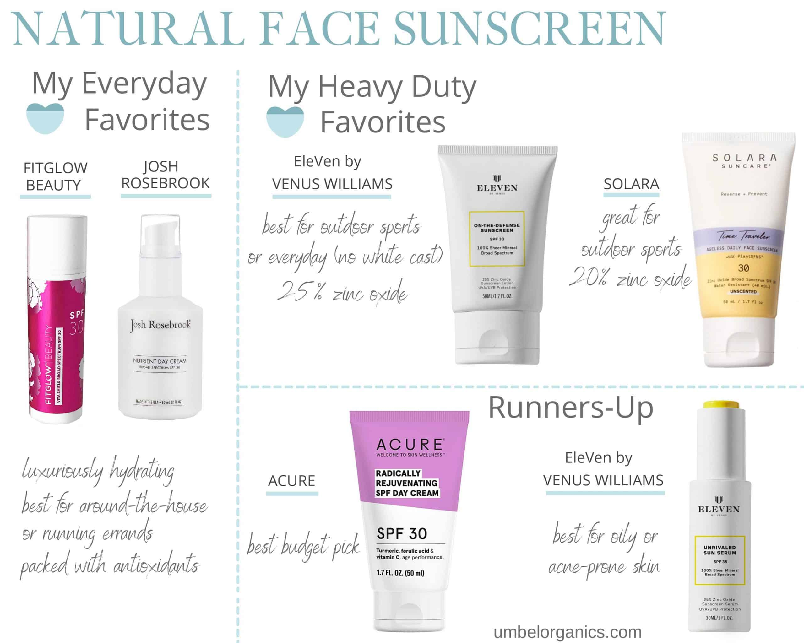 My Favorite Natural Sunscreens that don't leave a white cast