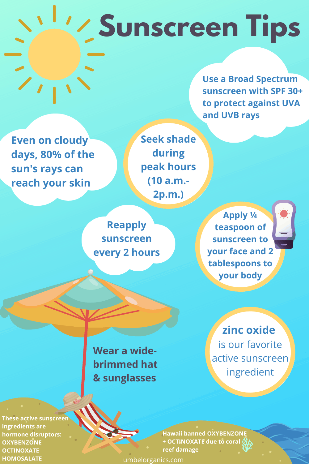 Infographic on sunscreen tips