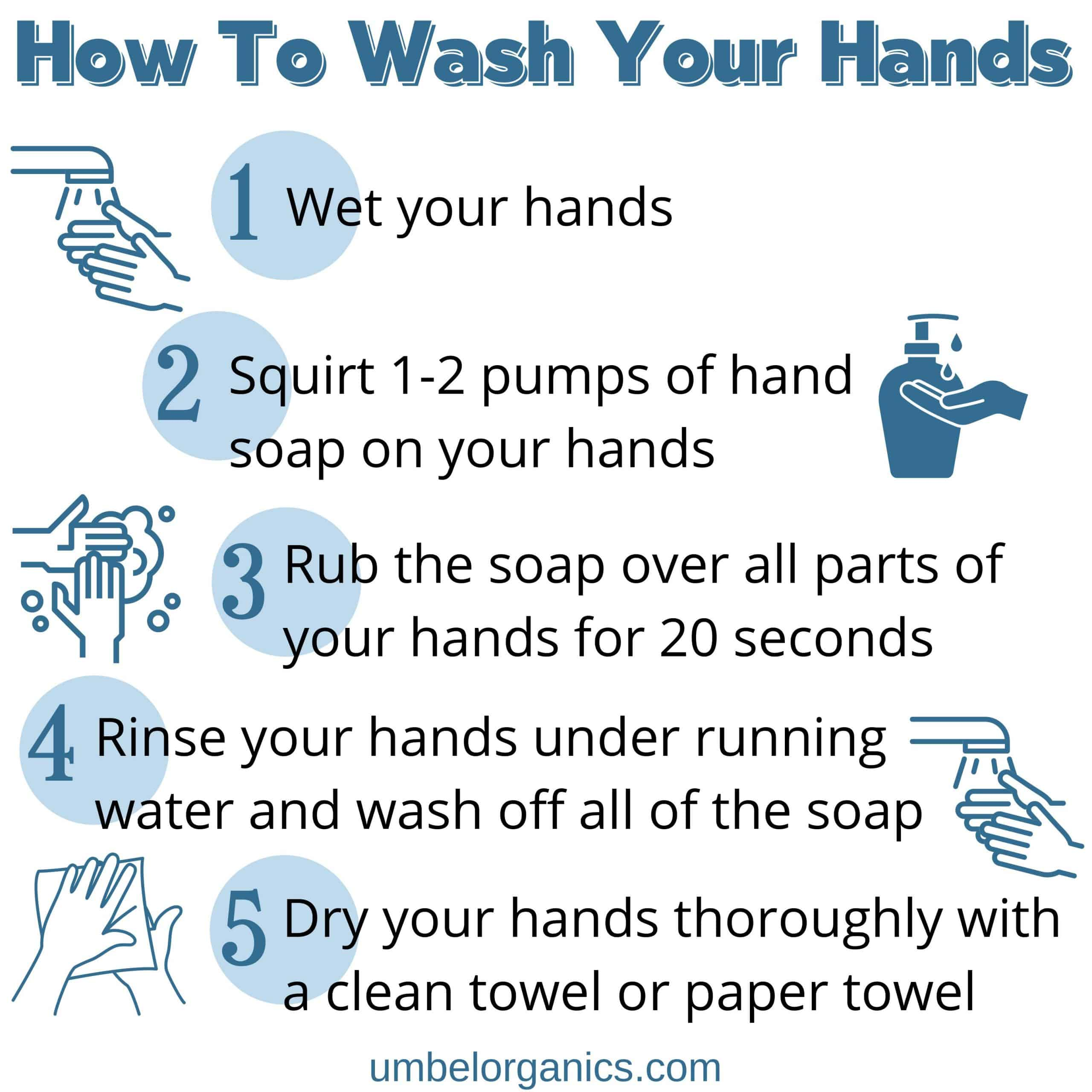 5 Steps to wash your hands