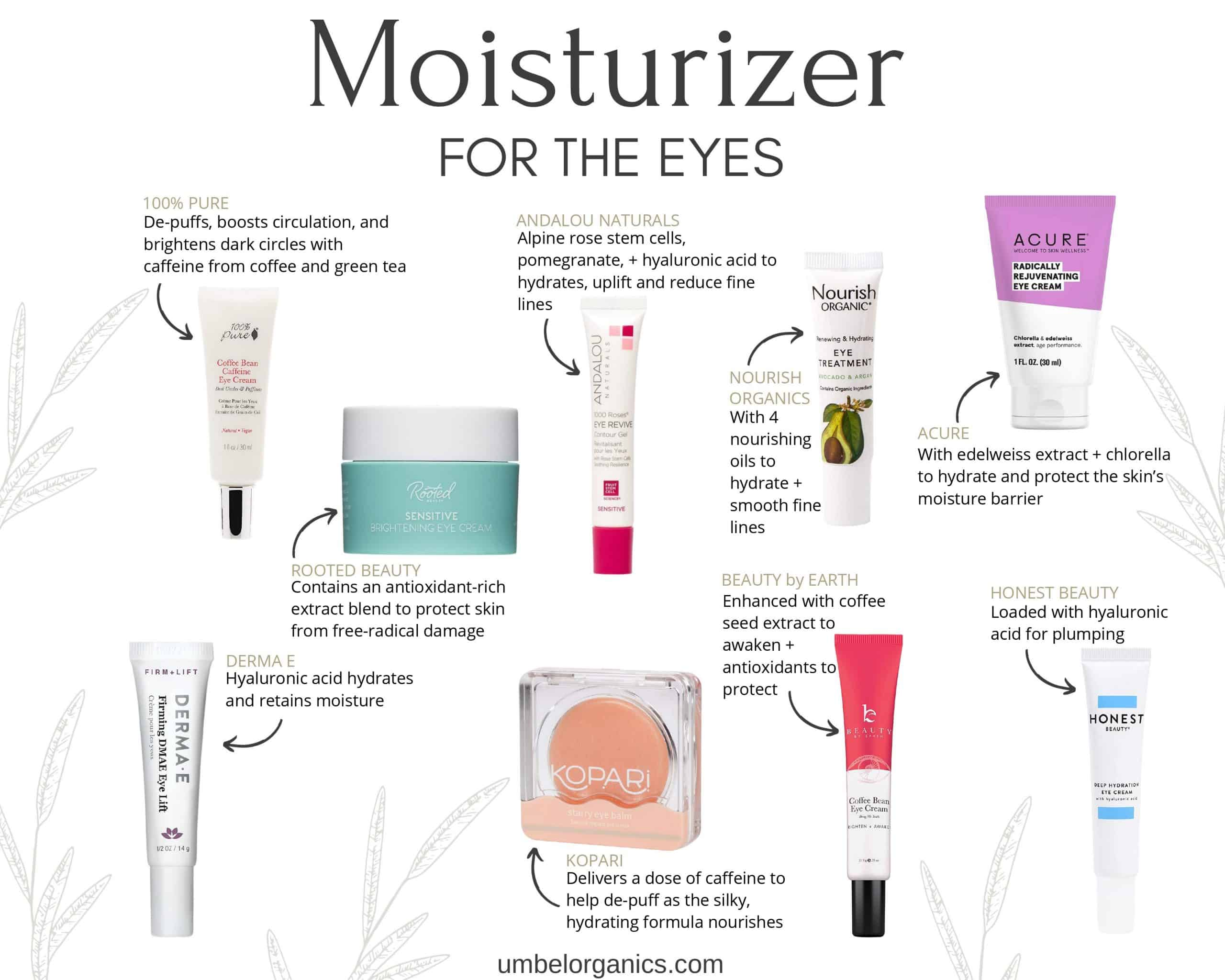9 Brands of Clean, Budget-Friendly Eye Moisturizer