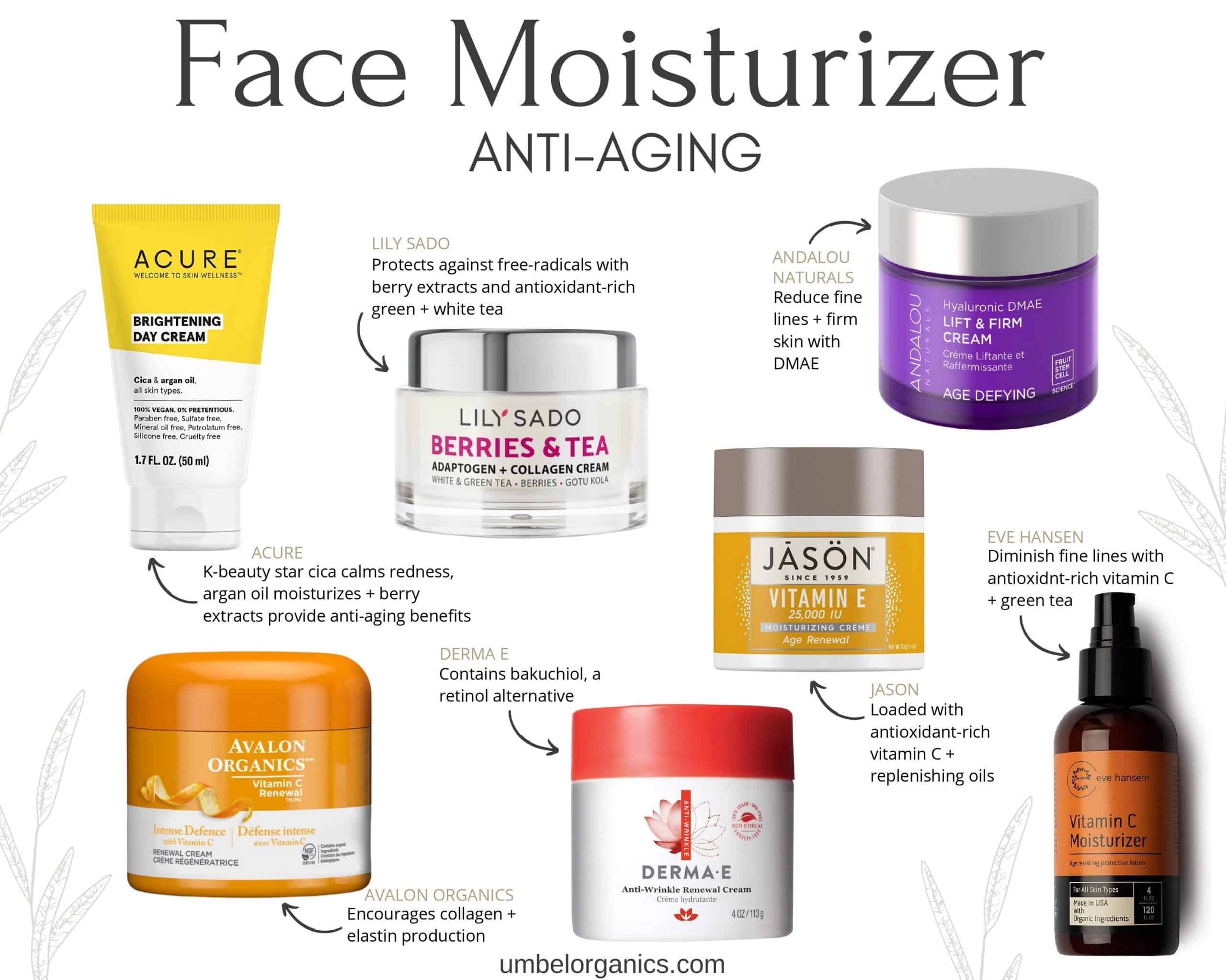 7 Brands of Clean, Natural Anti-Aging Budget Face Cream