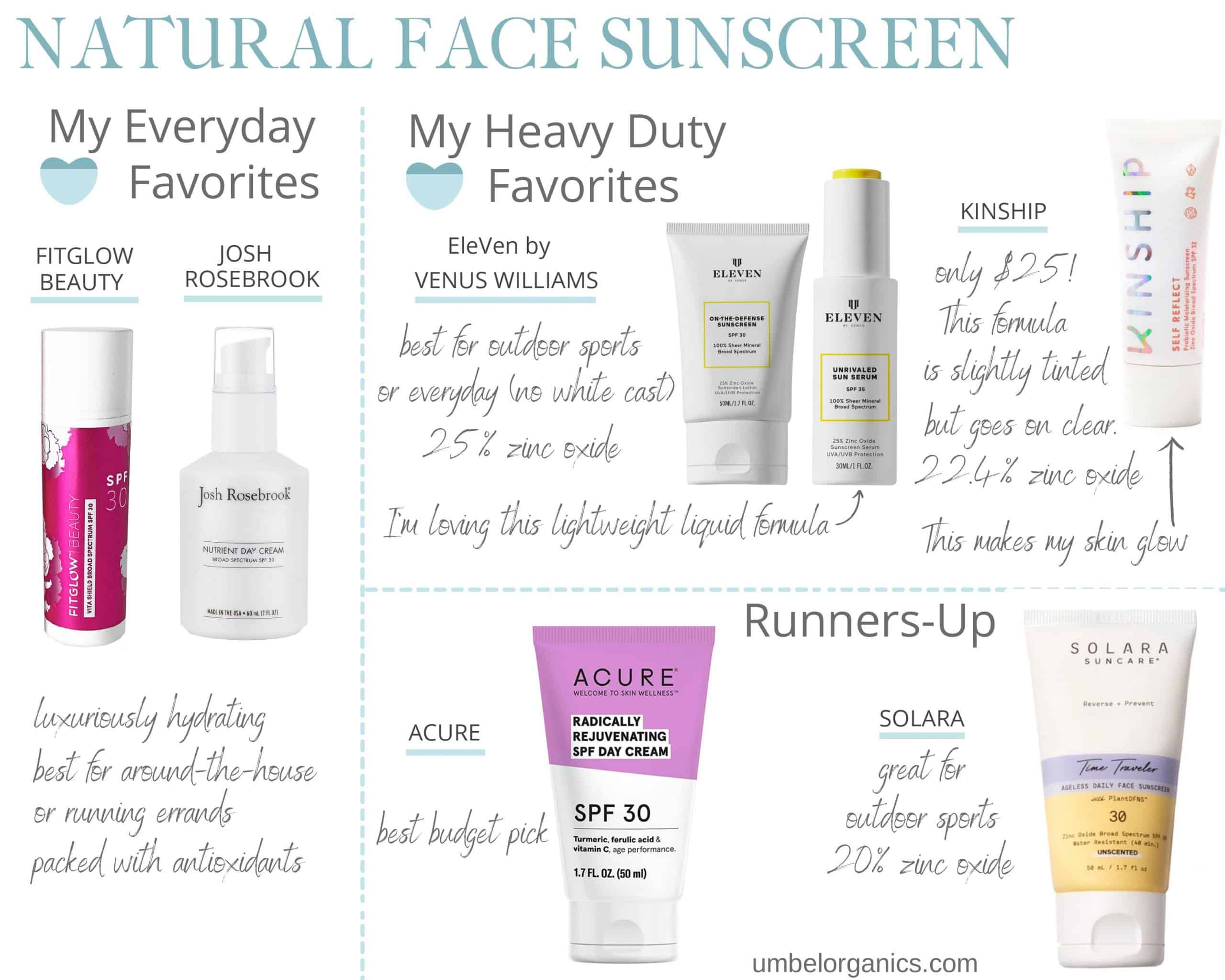 My Favorite Brands of Natural Zinc-Oxide Sunscreen