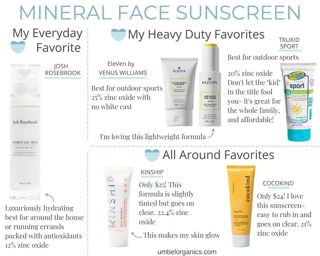 Mineral Face Sunscreen Favorites 2021